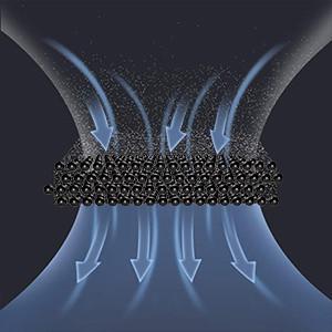 elegoo-mars-2-pro-filtre-charbon-actif.jpg